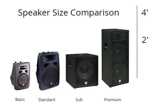 speakersize